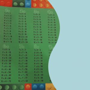 Panele na Poduszki rozmiar 40x40 Tabliczka Mnożenia